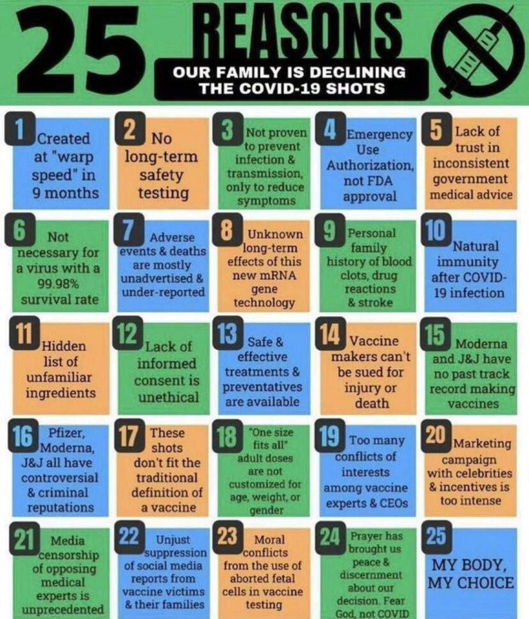 25 reasons to refuse the vaccins